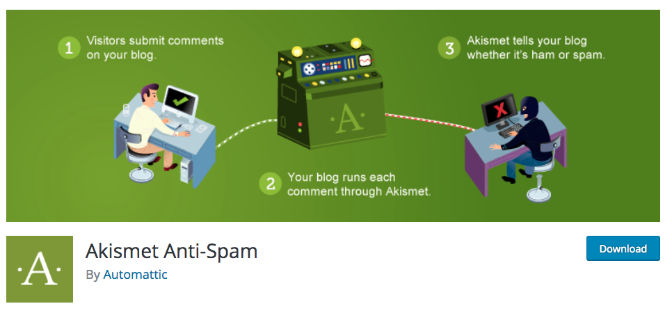 askimet plugin wordpress